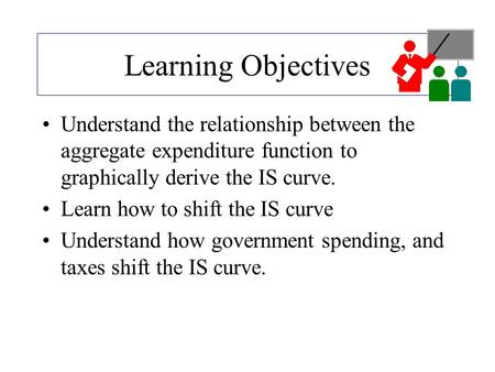 Learning Objectives Understand the relationship between the aggregate expenditure function to graphically derive the IS curve. Learn how to shift the IS.
