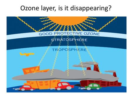 Ozone layer, is it disappearing?. Protects against Ultraviolet radiation UV-radiation can give you skin cancer There is: UVA, UVB and UVC UVC most dangerous.