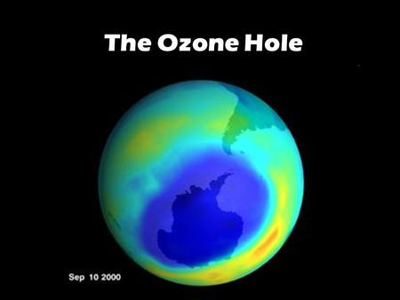 The Ozone Hole. The Ozone Layer Stratospheric ozone Block 95% harmful UV radiation