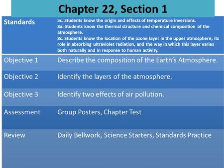 Chapter 10, Section 2 Chapter 22, Section 1. The Atmosphere Key Terms: Create a flashcard for each. The words can be found starting on page 547 or use.