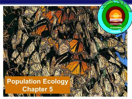 AP Biology Population Ecology Chapter 5 population ecosystem community biosphere organism.