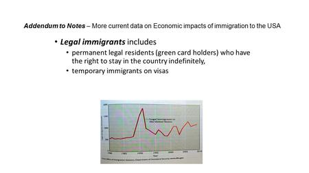 Addendum to Notes – More current data on Economic impacts of immigration to the USA Legal immigrants includes permanent legal residents (green card holders)