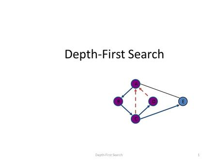 Depth-First Search1 DB A C E. 2 Depth-first search (DFS) is a general technique for traversing a graph A DFS traversal of a graph G – Visits all the vertices.