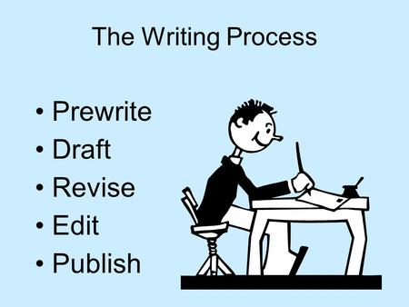 The Writing Process Prewrite Draft Revise Edit Publish.