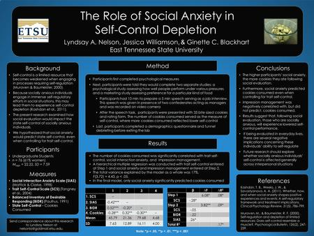 The Role of Social Anxiety in Self-Control Depletion Lyndsay A. Nelson, Jessica Williamson, & Ginette C. Blackhart East Tennessee State University Background.