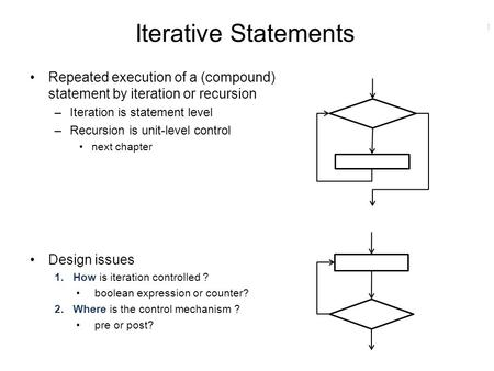 1 Iterative Statements Repeated execution of a (compound) statement by iteration or recursion –Iteration is statement level –Recursion is unit-level control.