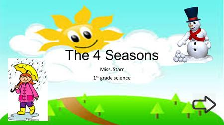 The 4 Seasons Miss. Starr 1 st grade science There are 4 different season. We dress differently depending on what the weather is like outside. There.