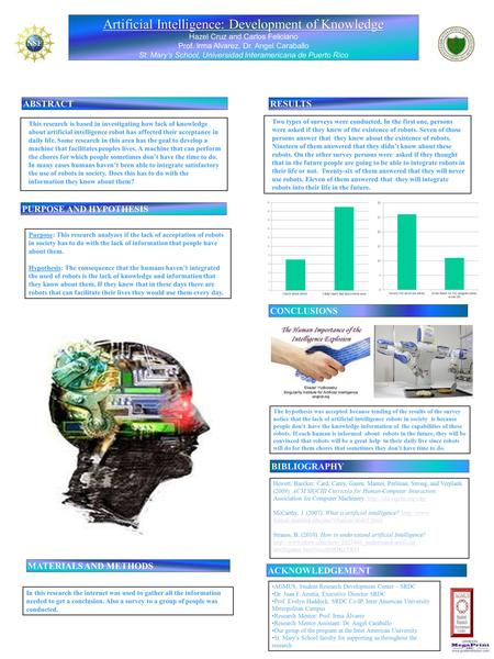 Printed by www.postersession.com Artificial Intelligence: Development of Knowledge Artificial Intelligence: Development of Knowledge Hazel Cruz and Carlos.