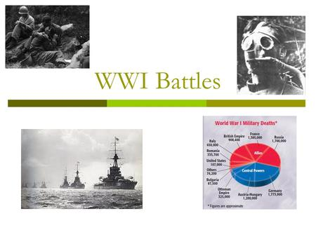 WWI Battles. WWI  The Great War in Europe was fought on two fronts, Western and Eastern Western Front  Germany advanced through Belgium in order to.