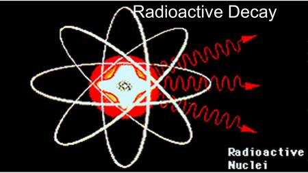 Radioactive Decay. Do Now List the different types of symbols used in nuclear reactions and their symbols.