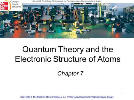 1 Chapter 7 Copyright © The McGraw-Hill Companies, Inc. Permission required for reproduction or display. Quantum Theory and the Electronic Structure of.