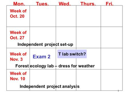 1 Mon. Tues. Wed. Thurs. Fri. Week of Oct. 20 Week of Oct. 27 Independent project set-up Week of Nov. 3 Forest ecology lab – dress for weather Exam 2 T.