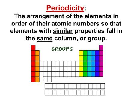 periodicity Periodicity identities trig identities showing the periodic behavior of the six trig functions periodicity identities, radians.