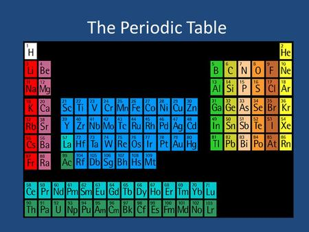 The Periodic Table. ( very ) Brief History 1869 Mendeleev* & Meyer published similar tables * First to be recognized at international convention – Elements.