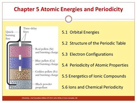Chapter 7 Atomic Energies and Periodicity 5.1 Orbital Energies 5.2 Structure of the Periodic Table 5.3 Electron Configurations 5.4 Periodicity of Atomic.