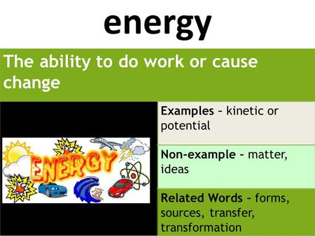 Energy The ability to do work or cause change Examples – kinetic or potential Non-example – matter, ideas Related Words – forms, sources, transfer, transformation.