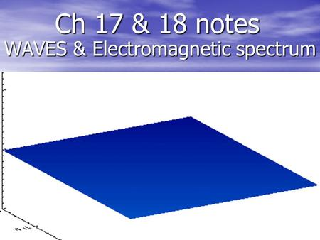 Ch 17 & 18 notes WAVES & Electromagnetic spectrum.