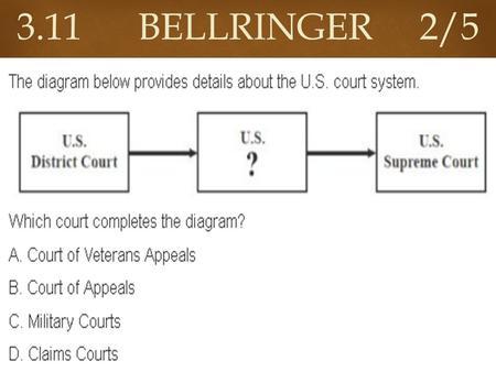 1 rule of law skit reinforcement worksheet 2 sources of law notes 3 supreme in supreme. Black Bedroom Furniture Sets. Home Design Ideas