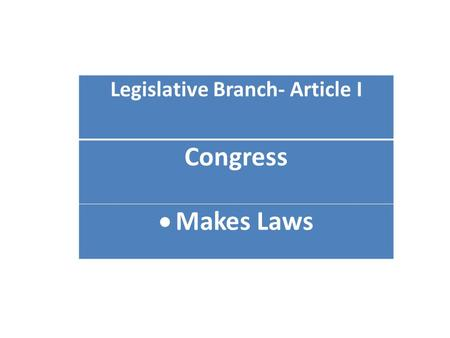 Legislative Branch- Article I Congress  Makes Laws.