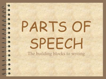 PARTS OF SPEECH The building blocks to writing NOUNS 4 PERSON PLACE THING IDEA.