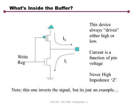 "CSE 370 - Fall 1999 - Introduction - 1 What's Inside the Buffer? IhIh IlIl Write Reg This device always ""drives"" either high or low. Current is a function."