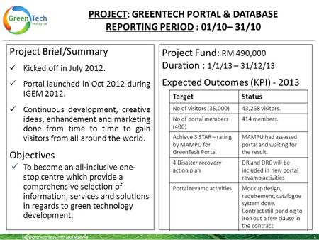 Copyright Reserved GreenTech Malaysia PROJECT: GREENTECH PORTAL & DATABASE REPORTING PERIOD : 01/10– 31/10 1 Project Brief/Summary Kicked off in July 2012.