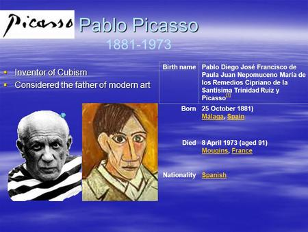 Pablo Picasso Pablo Picasso 1881-1973  Inventor of Cubism  Considered the father of modern art Birth namePablo Diego José Francisco de Paula Juan Nepomuceno.
