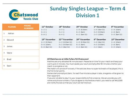 Sunday Singles League – Term 4 Division 1 All Matches are at 120a Fullers Rd Chatswood Matches are only allocated 90 minutes each. Please be on time for.