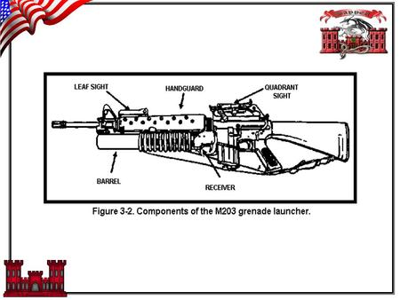 DESCRIPTION The M203 grenade launcher is a lightweight, single-shot, breech-loaded, pump action (sliding barrel), shoulder-fired weapon attached to either.