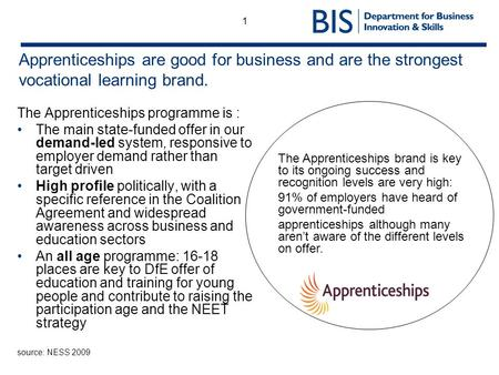 1 Apprenticeships are good for business and are the strongest vocational learning brand. The Apprenticeships programme is : The main state-funded offer.
