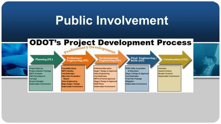 Public Involvement. Why? Who Cares? –What we do matters to the public –Effective PI enables proactive input and enhances the decision- making process.