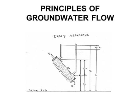 "PRINCIPLES OF GROUNDWATER FLOW. I.Introduction ""Groundwater processes energy in several forms"""