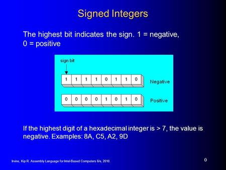 Irvine, Kip R. Assembly Language for Intel-Based Computers 6/e, 2010. 0 Signed Integers The highest bit indicates the sign. 1 = negative, 0 = positive.