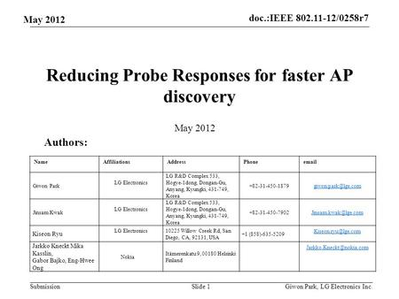 Doc.:IEEE 802.11-12/0258r7 Submission May 2012 Reducing Probe Responses for faster AP discovery Slide 1 Authors: May 2012 NameAffiliationsAddressPhoneemail.