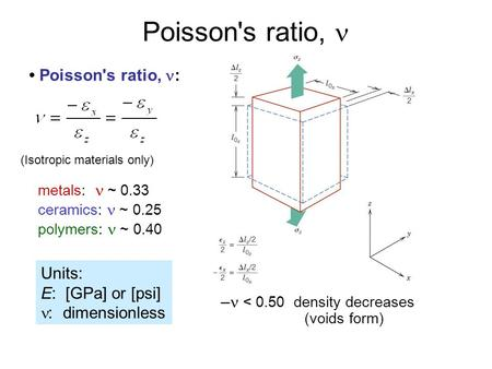 Poisson ratio steel