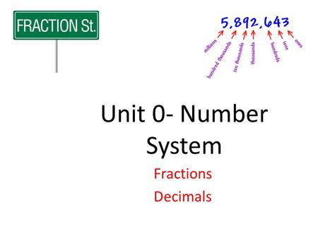 Unit 0- Number System Fractions Decimals. First Day of School Multiplication Challenge Vocabulary Drawings Syllabus Review Homework- – Math About Me Equations.