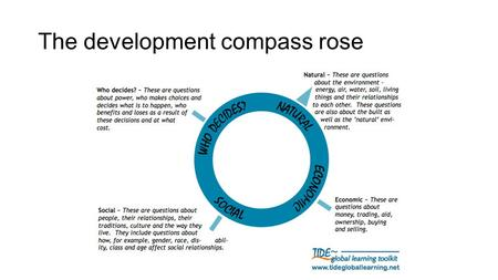 The development compass rose