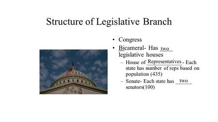 Structure of Legislative Branch Congress Bicameral- Has ____ legislative houses –House of _____________- Each state has number of reps based on population.