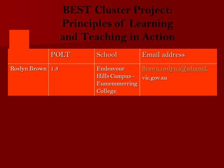BEST Cluster Project: Principles of Learning and Teaching in Action NamePOLTSchool Email address Roslyn Brown 1.3 Endeavour Hills Campus - Eumemmerring.
