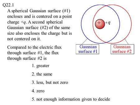 Q22.1 A spherical Gaussian surface (#1) encloses and is centered on a point charge +q. A second spherical Gaussian surface (#2) of the same size also encloses.
