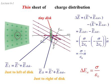 Thin sheet of any charge distribution