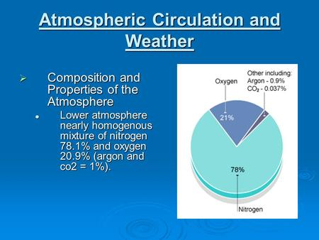 Atmospheric Circulation and Weather  Composition and Properties of the Atmosphere Lower atmosphere nearly homogenous mixture of nitrogen 78.1% and oxygen.