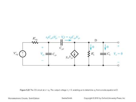 Microelectronic Circuits, Sixth Edition Sedra/Smith Copyright © 2010 by Oxford University Press, Inc. Figure 9.23 The CS circuit at s = s Z. The output.