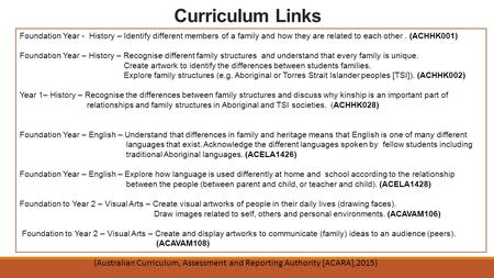 Curriculum Links Foundation Year - History – Identify different members of a family and how they are related to each other. (ACHHK001) Foundation Year.