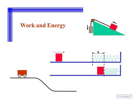 Work and Energy x Work and Energy 06. A 500-kg elevator is pulled upward with a constant force of 5500 N for a distance of 50.0 m. What is the net work.