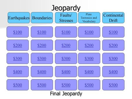 Jeopardy Final Jeopardy Earthquakes Boundaries Faults/ Stresses