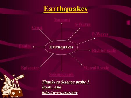 Earthquakes Tsunami S-Waves Crust P-Waves Faults Earthquakes