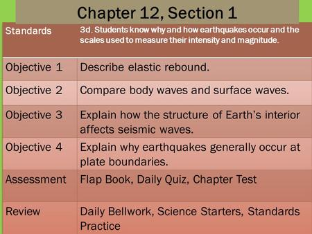 Chapter 12, Section 1. Create a flashcard for each of the following terms (found on p.295 in your text book).  Earthquake  Elastic rebound  Focus 