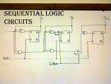 Sequential logic circuits. Flip-Flops Has two or more inputs and one or two outputs, Q and Q' Q' always takes the opposite value of Q Outputs stay in.