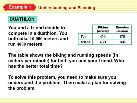 Example 1 Understanding and Planning The table shows the biking and running speeds (in meters per minute) for both you and your friend. Who has the better.